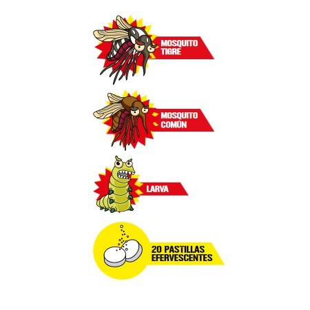 PASTILLAS EFERVESCENTES ANTIMOSQUITOS