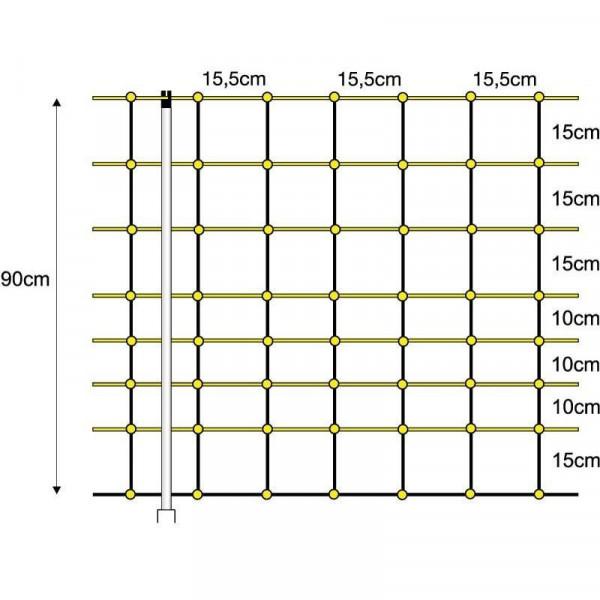 UNE MAILLE ÉLECTRIQUE UN OVIN 0,90X50cm
