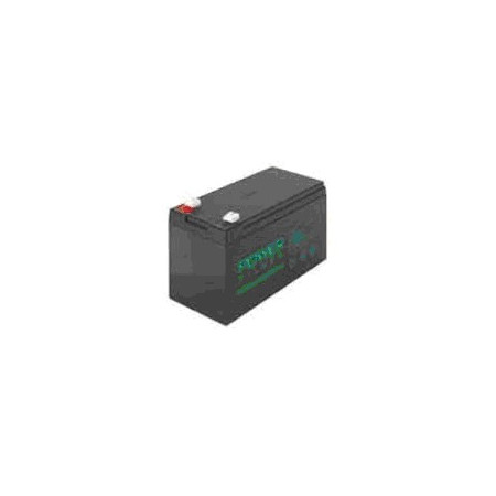 Dogsimatic hopper battery